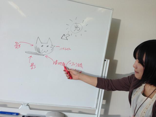 リアルタイムに解説絵を描く長谷川先生