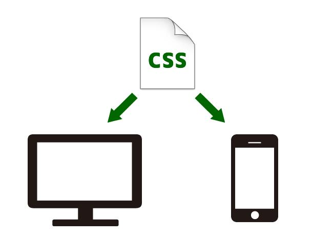 1つのCSSファイルでPC/スマホを切り分けて表示させる方法