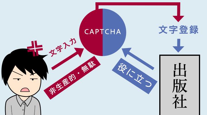 captchaの課題解決